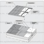 Membrane Bituminoase