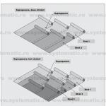membrane hidroizolante